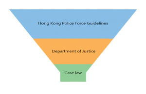 Picture1 300x194 - Hong Kong's National Security Law Overview by Haldanes criminal law partner, Andrew Powner